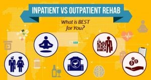 Inpatient Vs. Outpatient rehab - What is best for you?