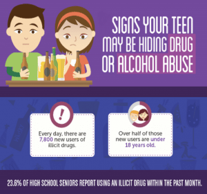 Signs your teen may be hiding drug or alcohol abuse