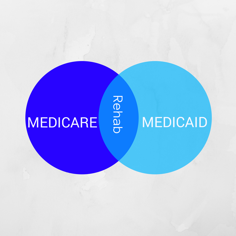 Rehab with Medicaid/Medicare Assistance