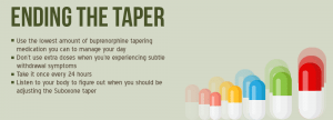 The Path To Successful Buprenorphine Tapering