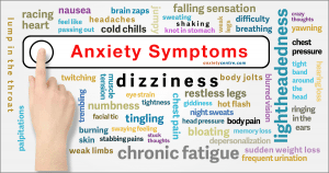 Signs and Symptoms of an Anxiety Attack