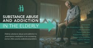 Causes of Substance Abuse in the Elderly Population