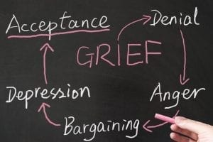 The Grief Model experienced by many Substance Abusers