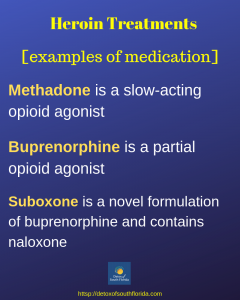 Examples of Medication