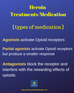 Heroin Treatments and Types of Medications