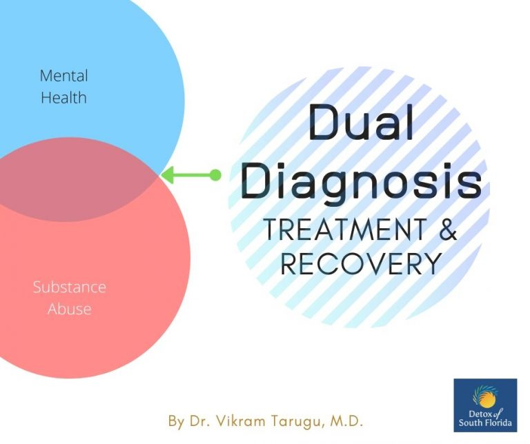 Dual Diagnosis Treatment Center