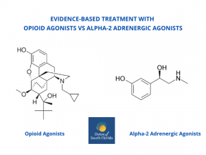 OPIOID AGONISTS VS ALPHA-2 ADRENERGIC AGONISTS